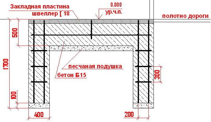 otkatnii_vorota_voskresensk